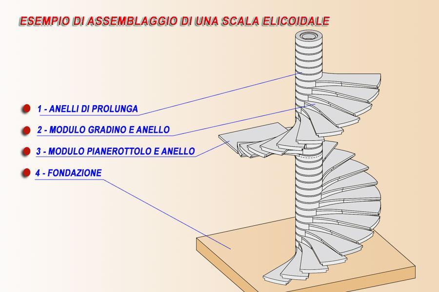 Scale elicoidali prefabbricate - Prefab